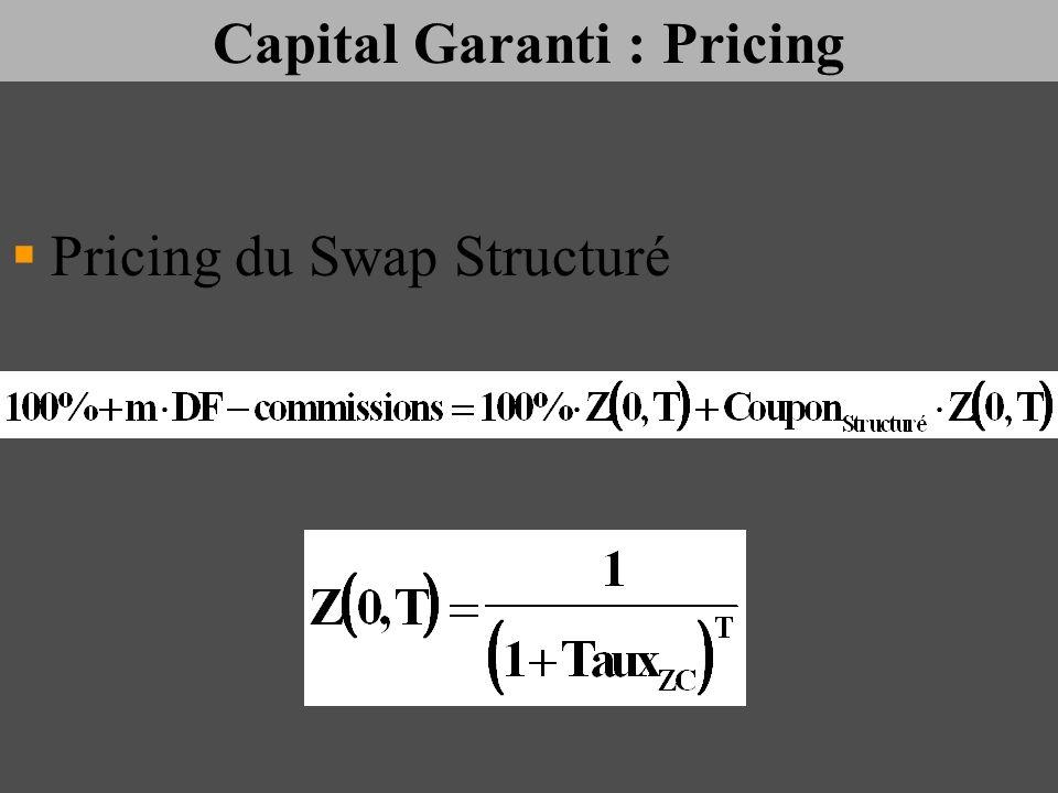 Capital Garanti : Pricing Pricing du Swap Structuré