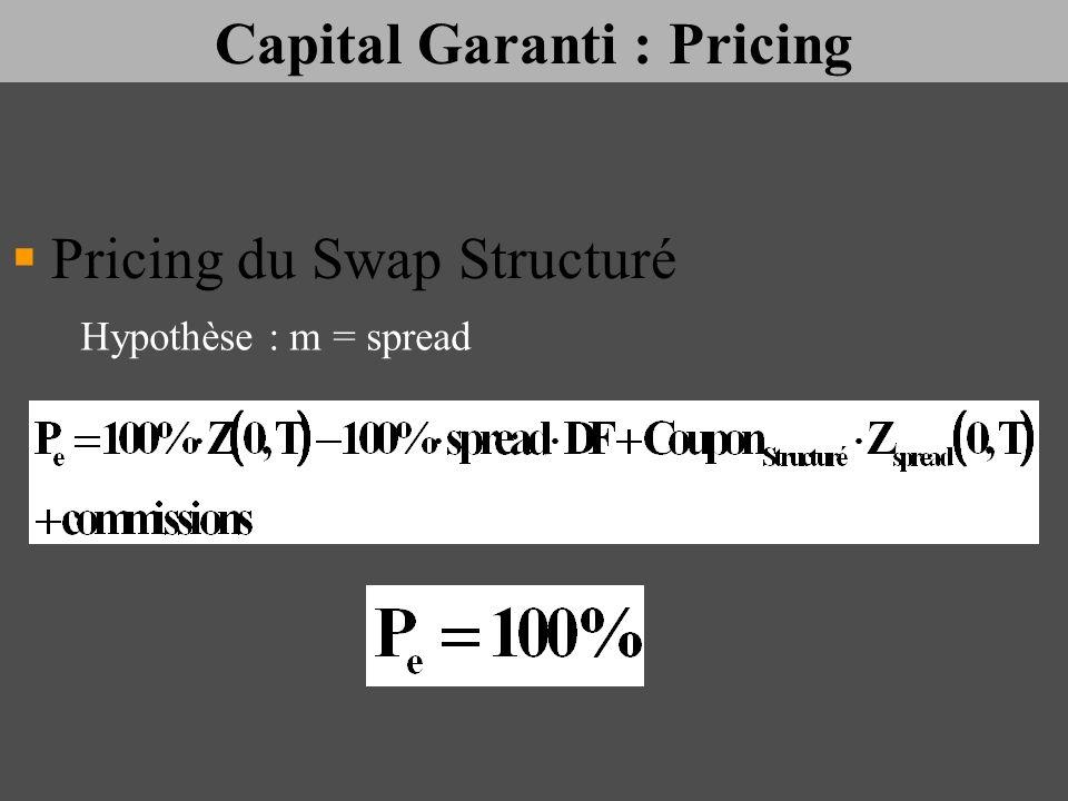 Capital Garanti : Pricing Pricing du Swap Structuré Hypothèse : m = spread