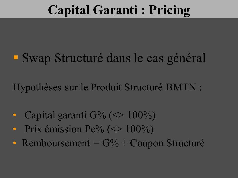 Capital Garanti : Pricing Swap Structuré dans le cas général Hypothèses sur le Produit Structuré BMTN : Capital garanti G% (<> 100%) Prix émission Pe%