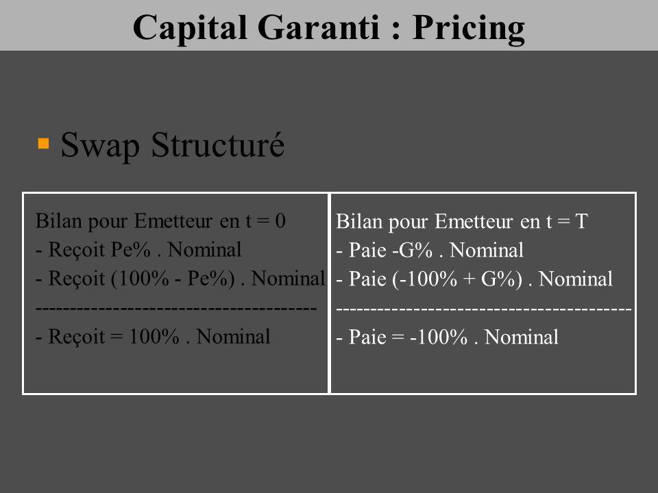 Capital Garanti : Pricing Swap Structuré Bilan pour Emetteur en t = 0 - Reçoit Pe%. Nominal - Reçoit (100% - Pe%). Nominal ---------------------------