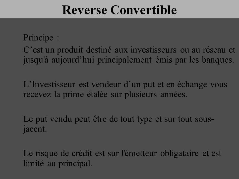 Reverse Convertible Principe : Cest un produit destiné aux investisseurs ou au réseau et jusqu'à aujourdhui principalement émis par les banques. LInve