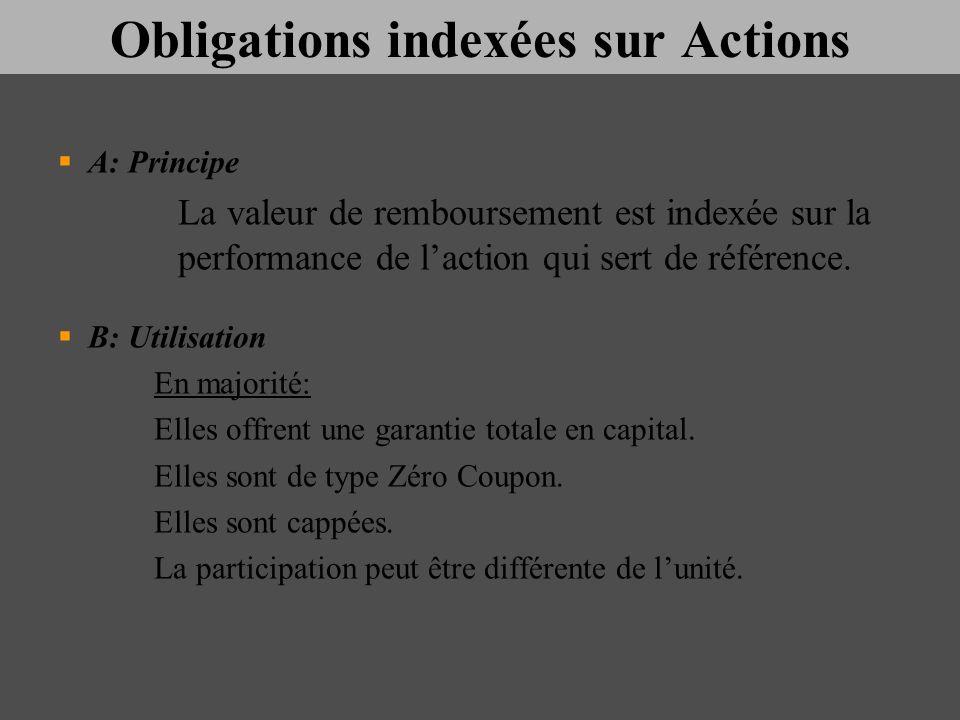 Obligations indexées sur Actions A: Principe La valeur de remboursement est indexée sur la performance de laction qui sert de référence. B: Utilisatio