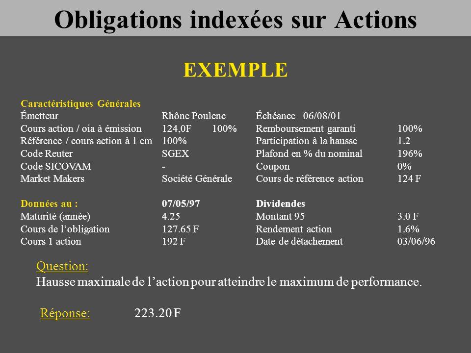 Obligations indexées sur Actions EXEMPLE Caractéristiques Générales ÉmetteurRhône PoulencÉchéance06/08/01 Cours action / oia à émission124,0F 100%Remb