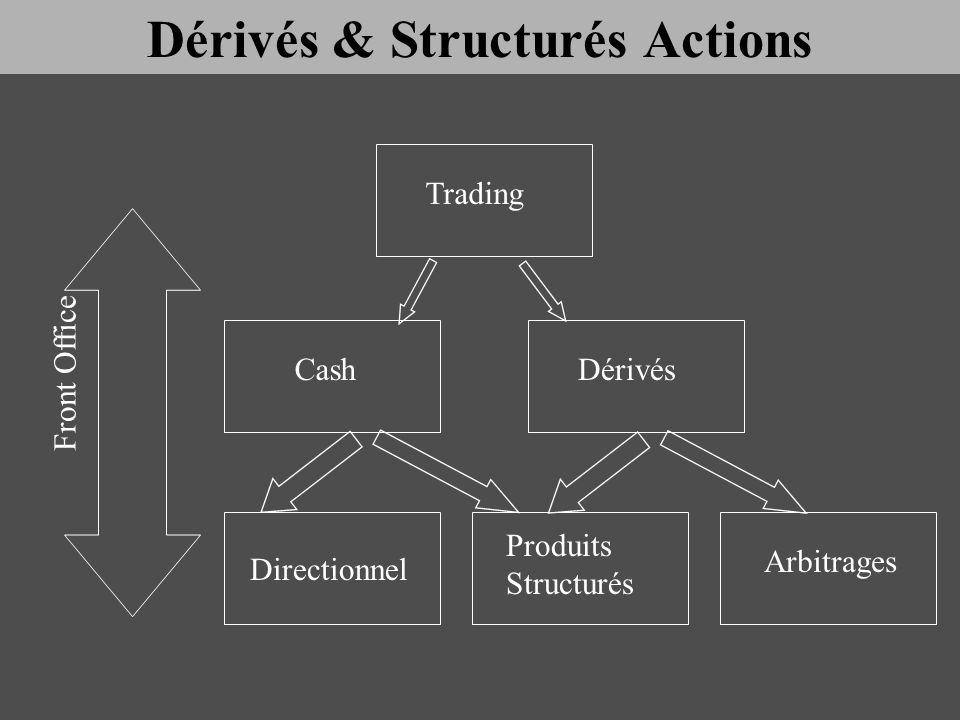 Trading Directionnel Produits Structurés Arbitrages Front Office DérivésCash Dérivés & Structurés Actions