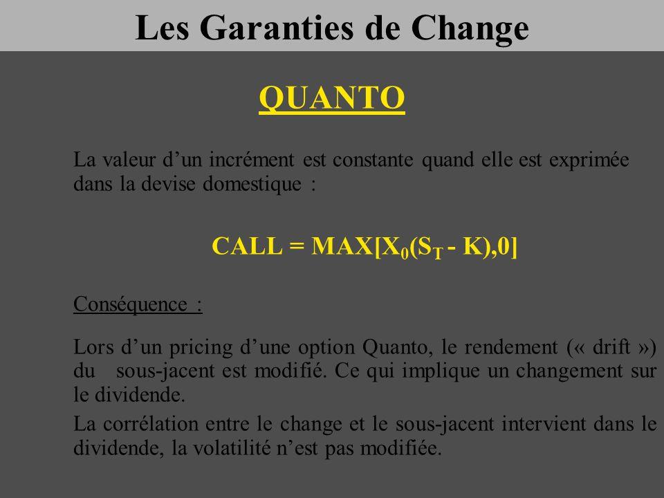 Les Garanties de Change QUANTO La valeur dun incrément est constante quand elle est exprimée dans la devise domestique : CALL = MAX[X 0 (S T - K),0] C