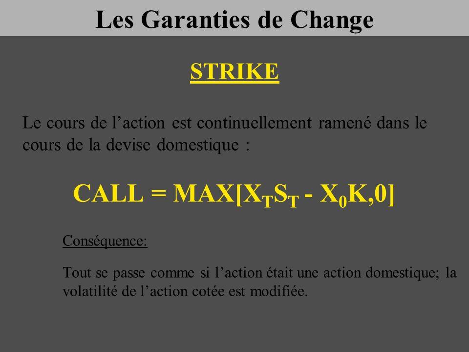 Les Garanties de Change STRIKE Le cours de laction est continuellement ramené dans le cours de la devise domestique : CALL = MAX[X T S T - X 0 K,0] Co