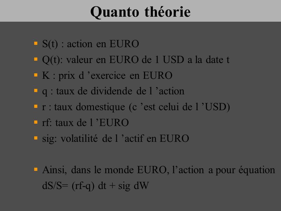 Quanto théorie S(t) : action en EURO Q(t): valeur en EURO de 1 USD a la date t K : prix d exercice en EURO q : taux de dividende de l action r : taux