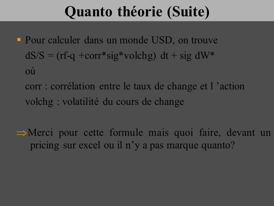 Quanto théorie (Suite) Pour calculer dans un monde USD, on trouve dS/S = (rf-q +corr*sig*volchg) dt + sig dW* où corr : corrélation entre le taux de c