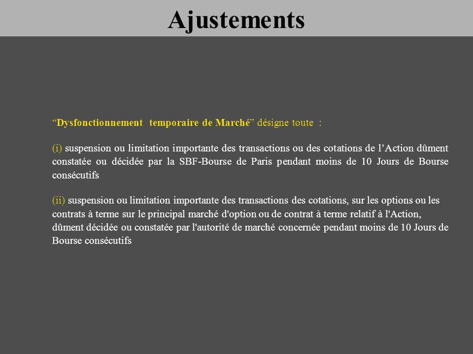 Dysfonctionnement temporaire de Marché désigne toute : (i) suspension ou limitation importante des transactions ou des cotations de lAction dûment con