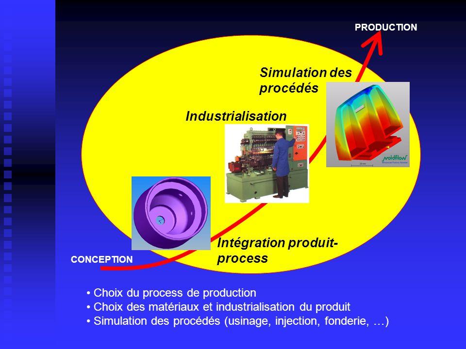 Industrialisation Intégration produit- process Simulation des procédés PRODUCTION CONCEPTION Choix du process de production Choix des matériaux et industrialisation du produit Simulation des procédés (usinage, injection, fonderie, …)