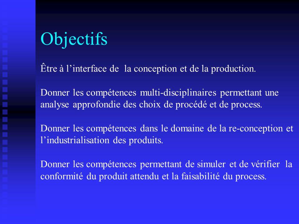 Objectifs Être à linterface de la conception et de la production.