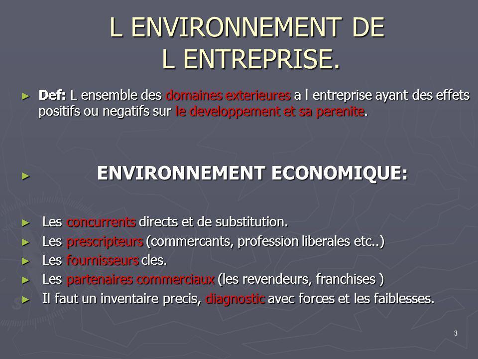 3 L ENVIRONNEMENT DE L ENTREPRISE. Def: L ensemble des domaines exterieures a l entreprise ayant des effets positifs ou negatifs sur le developpement