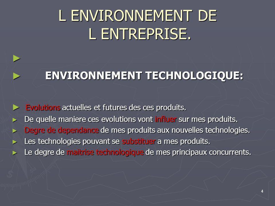 4 L ENVIRONNEMENT DE L ENTREPRISE. ENVIRONNEMENT TECHNOLOGIQUE: ENVIRONNEMENT TECHNOLOGIQUE: Evolutions actuelles et futures des ces produits. Evoluti