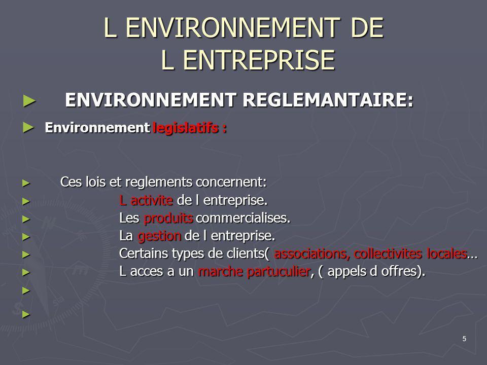 5 L ENVIRONNEMENT DE L ENTREPRISE ENVIRONNEMENT REGLEMANTAIRE: ENVIRONNEMENT REGLEMANTAIRE: Environnement legislatifs : Environnement legislatifs : Ce