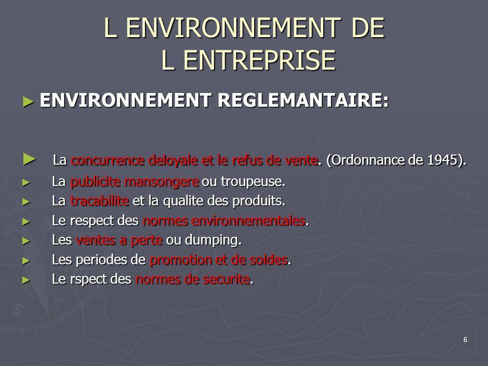 6 L ENVIRONNEMENT DE L ENTREPRISE ENVIRONNEMENT REGLEMANTAIRE: ENVIRONNEMENT REGLEMANTAIRE: La concurrence deloyale et le refus de vente. (Ordonnance