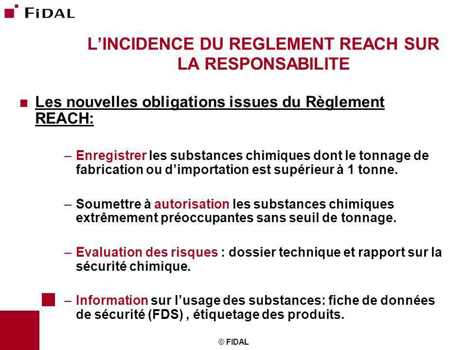 © FIDAL LINCIDENCE DU REGLEMENT REACH SUR LA RESPONSABILITE Les nouvelles obligations issues du Règlement REACH: –Enregistrer les substances chimiques