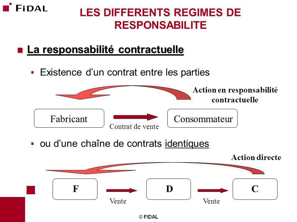 © FIDAL LES DIFFERENTS REGIMES DE RESPONSABILITE La responsabilité contractuelle La responsabilité contractuelle Existence dun contrat entre les parti