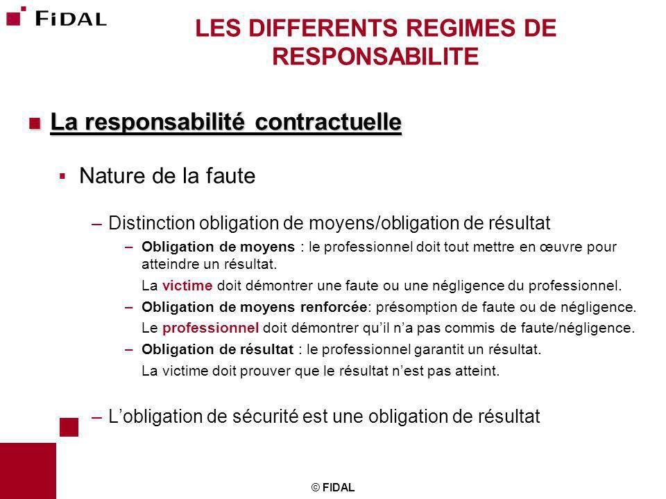 © FIDAL LES DIFFERENTS REGIMES DE RESPONSABILITE La responsabilité contractuelle La responsabilité contractuelle Nature de la faute –Distinction oblig