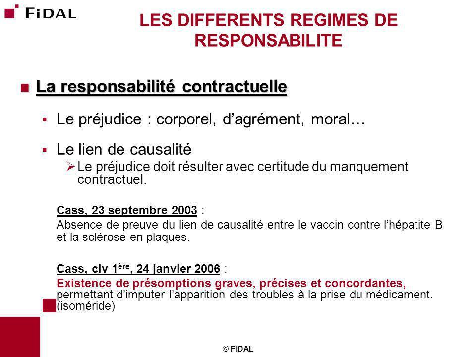 © FIDAL LES DIFFERENTS REGIMES DE RESPONSABILITE La responsabilité contractuelle La responsabilité contractuelle Le préjudice : corporel, dagrément, m