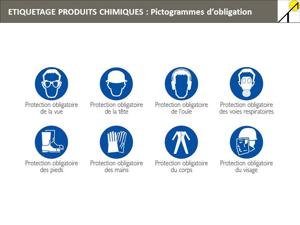 ETIQUETAGE PRODUITS CHIMIQUES : Pictogrammes dobligation http://www.inrs.fr/dossiers/clp.html