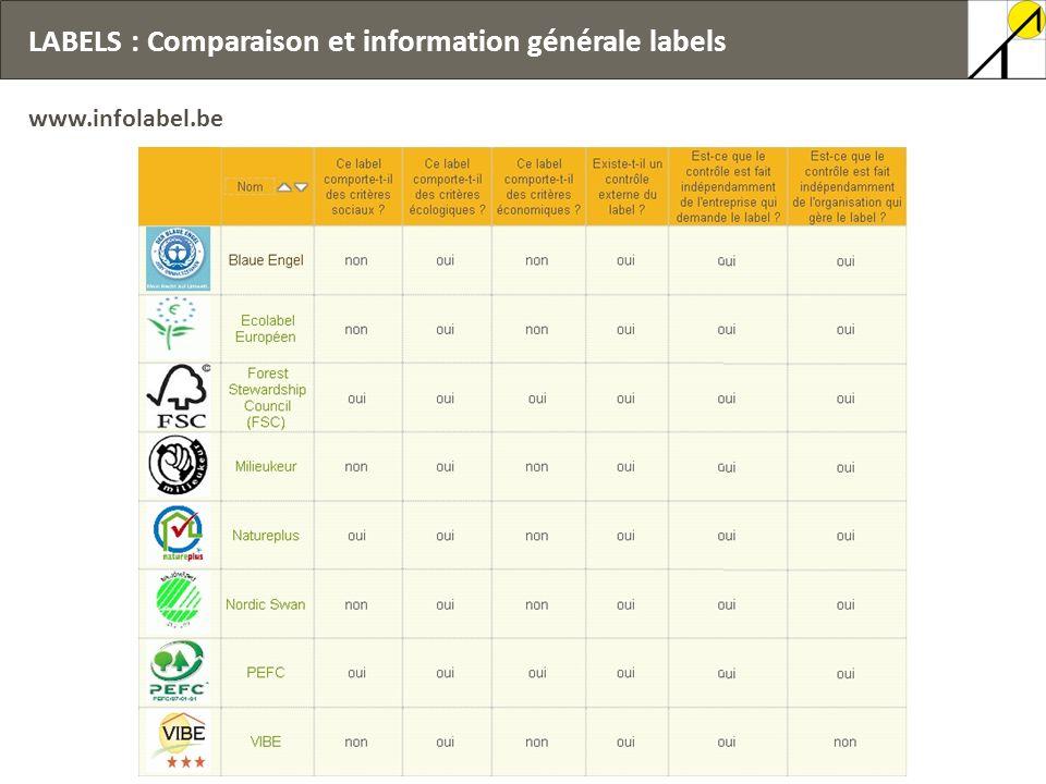 LABELS : Comparaison et information générale labels www.infolabel.be