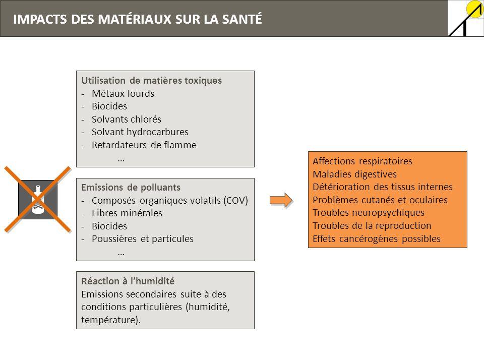 IMPACTS DES MATÉRIAUX SUR LA SANTÉ Utilisation de matières toxiques - Métaux lourds - Biocides - Solvants chlorés - Solvant hydrocarbures - Retardateu