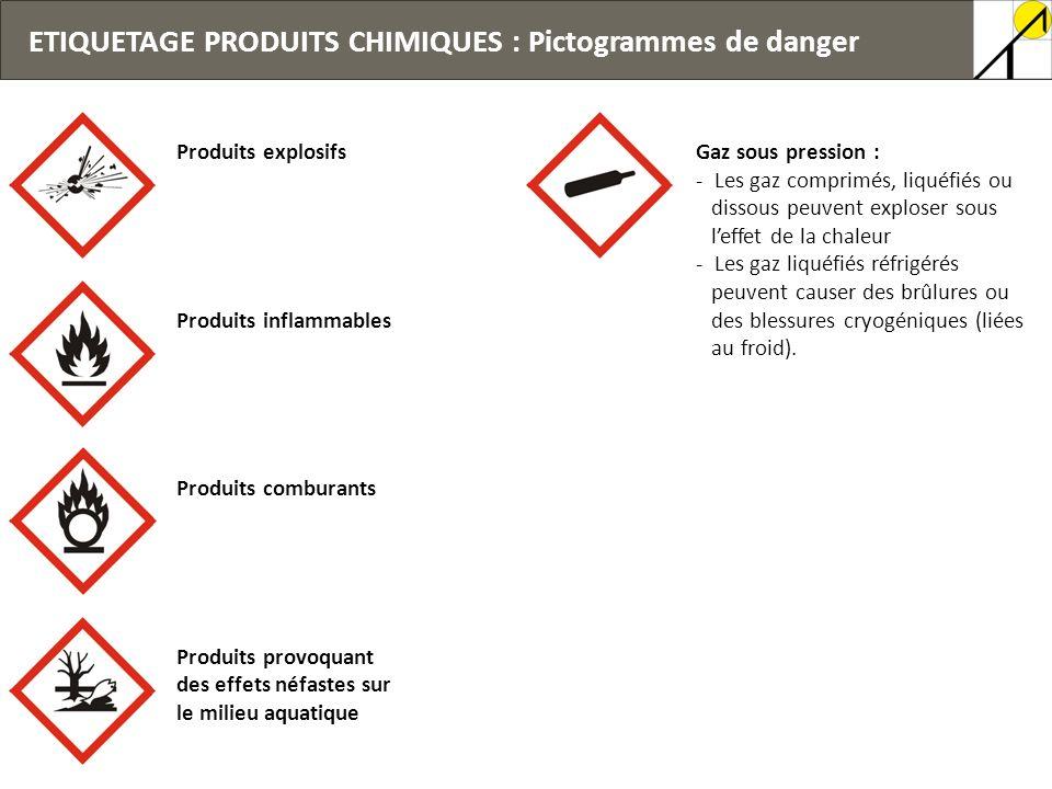 ETIQUETAGE PRODUITS CHIMIQUES : Pictogrammes de danger Produits explosifs Produits inflammables Produits comburants Produits provoquant des effets néf