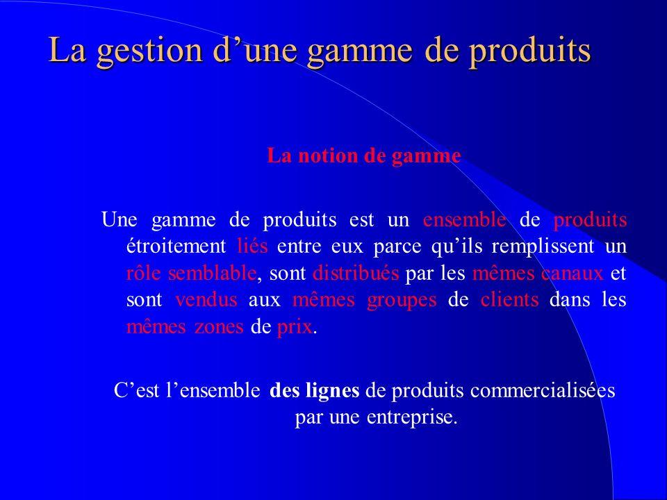La gestion dune gamme de produits La notion de gamme Une gamme de produits est un ensemble de produits étroitement liés entre eux parce quils rempliss