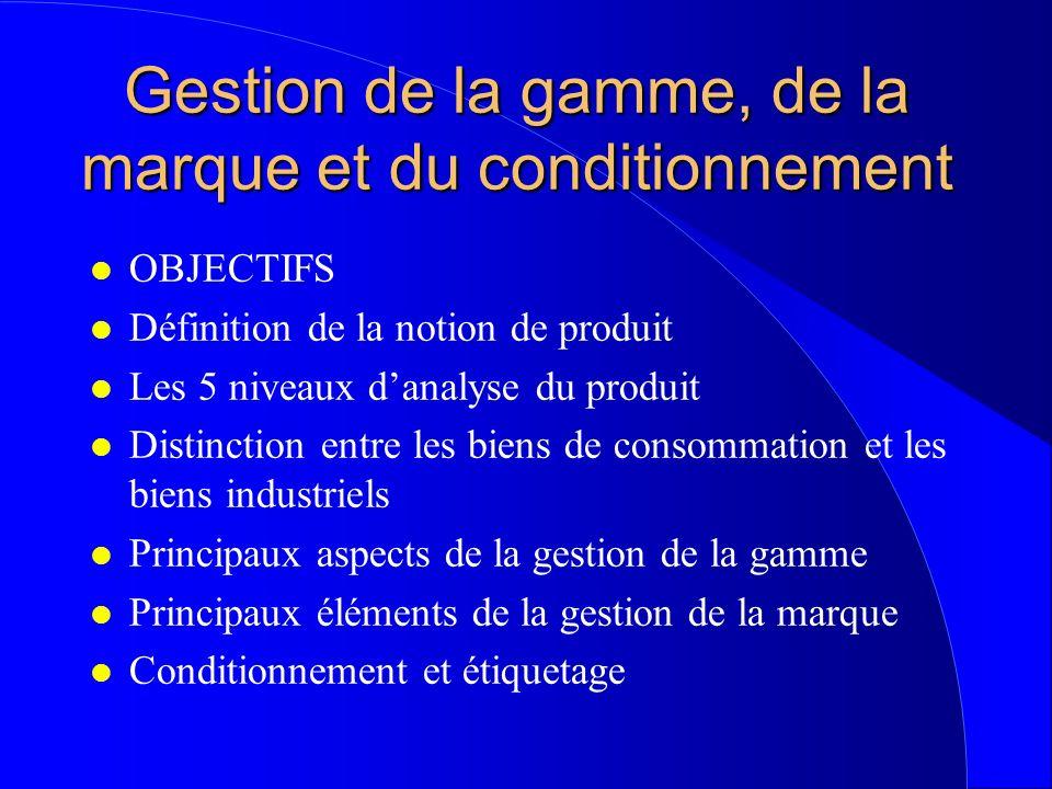 Gestion de la gamme, de la marque et du conditionnement l OBJECTIFS l Définition de la notion de produit l Les 5 niveaux danalyse du produit l Distinc