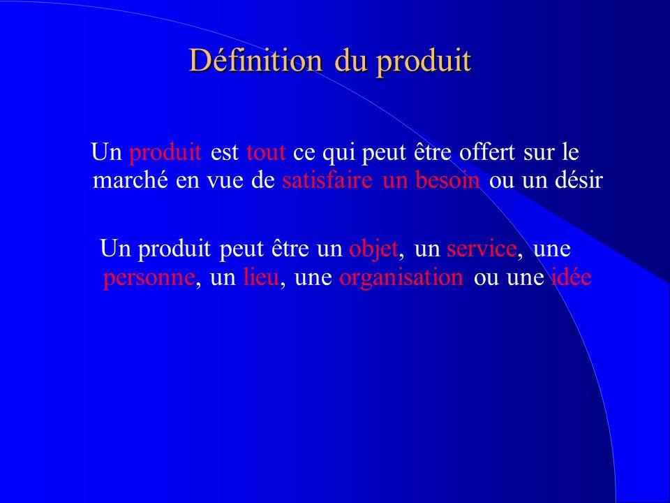 Définition du produit Un produit est tout ce qui peut être offert sur le marché en vue de satisfaire un besoin ou un désir Un produit peut être un obj