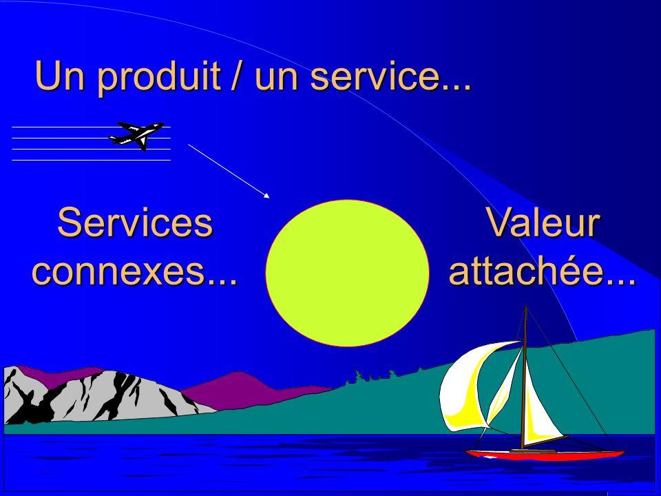 Un produit / un service... Services connexes... Valeur attachée...