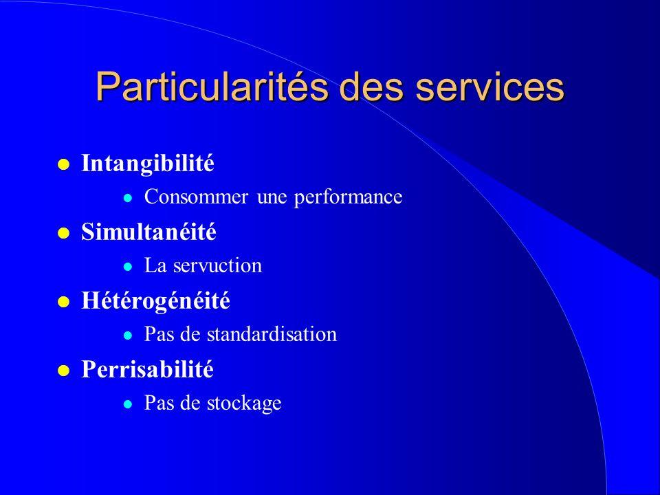 Particularités des services l Intangibilité l Consommer une performance l Simultanéité l La servuction l Hétérogénéité l Pas de standardisation l Perr