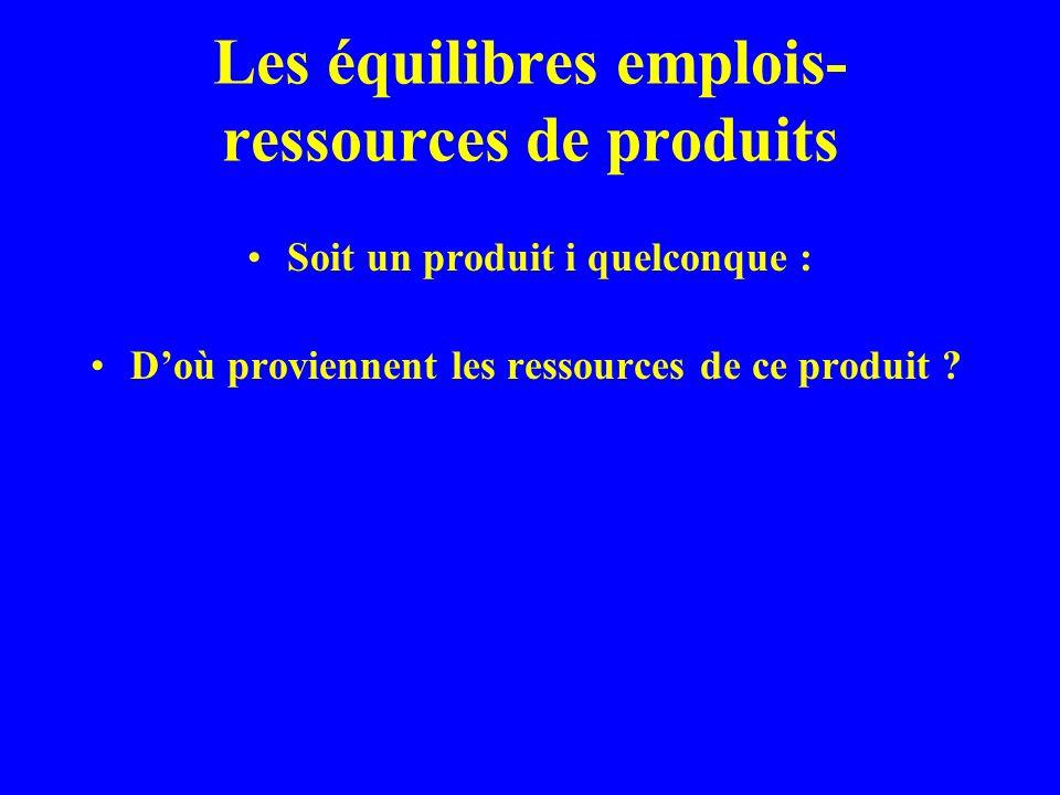 Les équilibres emplois- ressources de produits Si le produit i est un objet de valeur : Quels emplois économiques va t-on faire des ressources de ce produit .