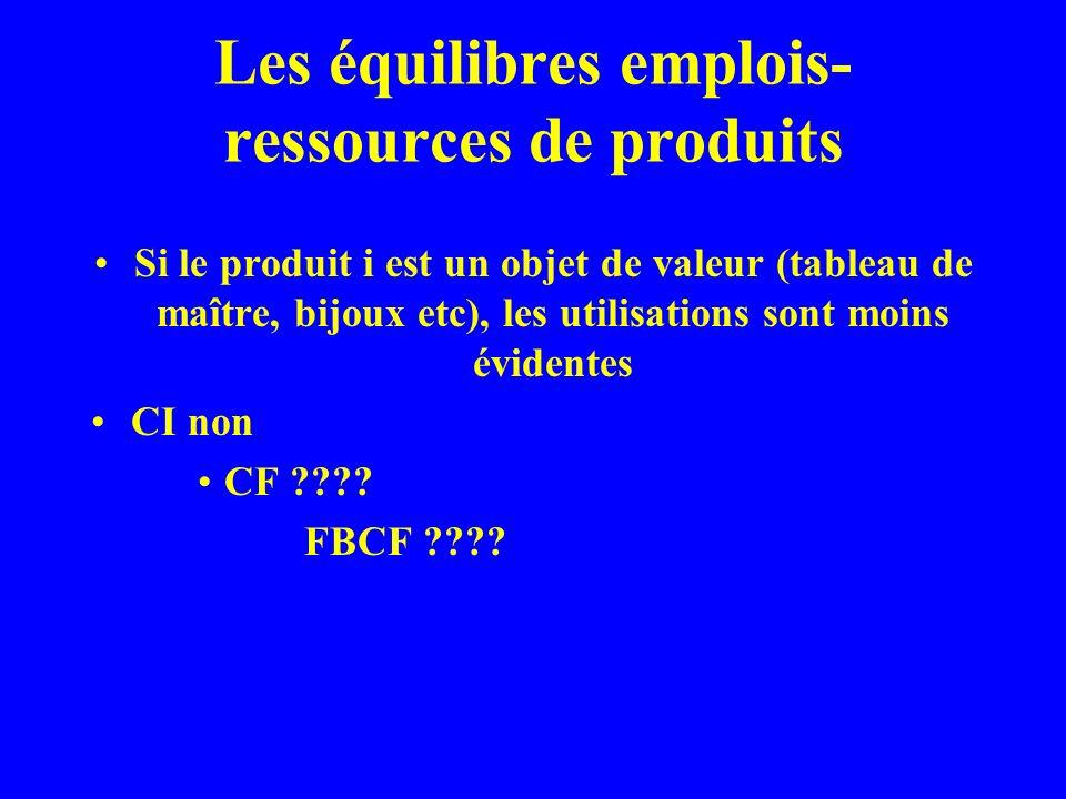 Les équilibres emplois- ressources de produits Si le produit i est un objet de valeur (tableau de maître, bijoux etc), les utilisations sont moins évidentes CI non CF ???.