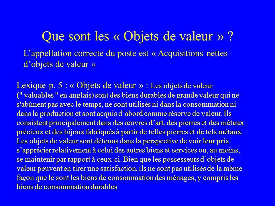 Que sont les « Objets de valeur » .