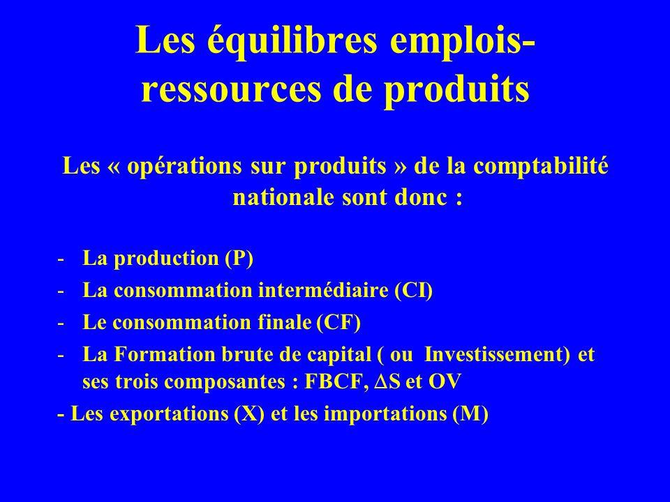 Les équilibres emplois- ressources de produits Les « opérations sur produits » de la comptabilité nationale sont donc : -La production (P) -La consommation intermédiaire (CI) -Le consommation finale (CF) -La Formation brute de capital ( ou Investissement) et ses trois composantes : FBCF, S et OV - Les exportations (X) et les importations (M)