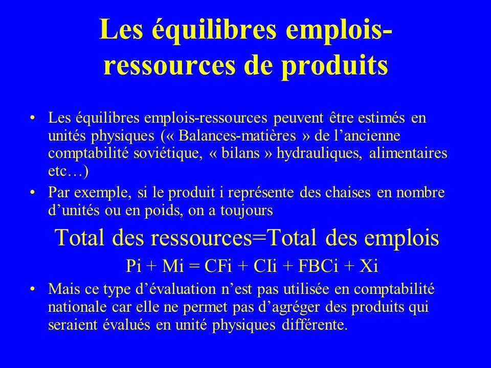 Les équilibres emplois- ressources de produits Les équilibres emplois-ressources peuvent être estimés en unités physiques (« Balances-matières » de lancienne comptabilité soviétique, « bilans » hydrauliques, alimentaires etc…) Par exemple, si le produit i représente des chaises en nombre dunités ou en poids, on a toujours Total des ressources=Total des emplois Pi + Mi = CFi + CIi + FBCi + Xi Mais ce type dévaluation nest pas utilisée en comptabilité nationale car elle ne permet pas dagréger des produits qui seraient évalués en unité physiques différente.