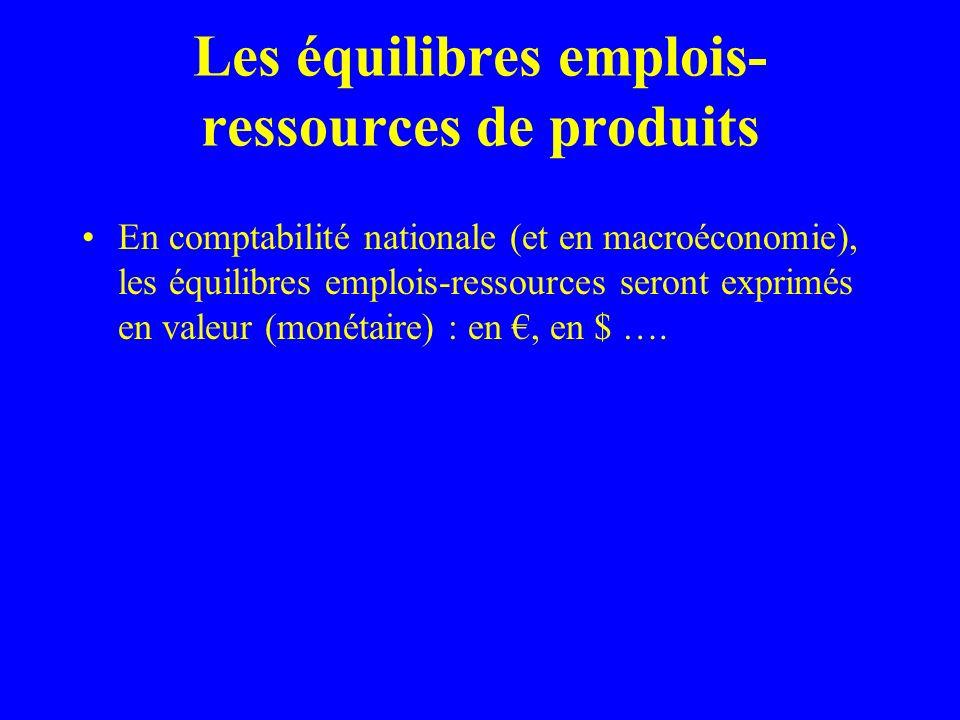 Les équilibres emplois- ressources de produits En comptabilité nationale (et en macroéconomie), les équilibres emplois-ressources seront exprimés en valeur (monétaire) : en, en $ ….