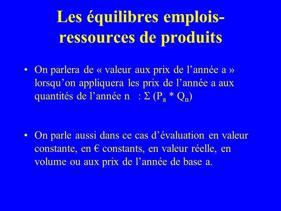Les équilibres emplois- ressources de produits On parlera de « valeur aux prix de lannée a » lorsquon appliquera les prix de lannée a aux quantités de lannée n : (P a * Q n ) On parle aussi dans ce cas dévaluation en valeur constante, en constants, en valeur réelle, en volume ou aux prix de lannée de base a.