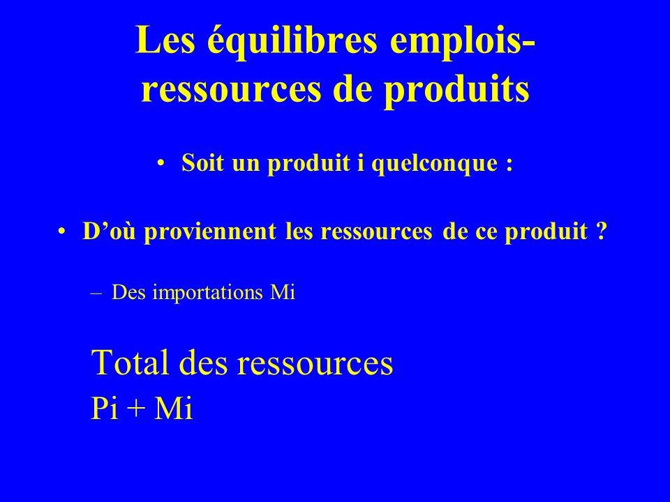 Les équilibres emplois- ressources de produits Dernier problème sur les prix utilisés.