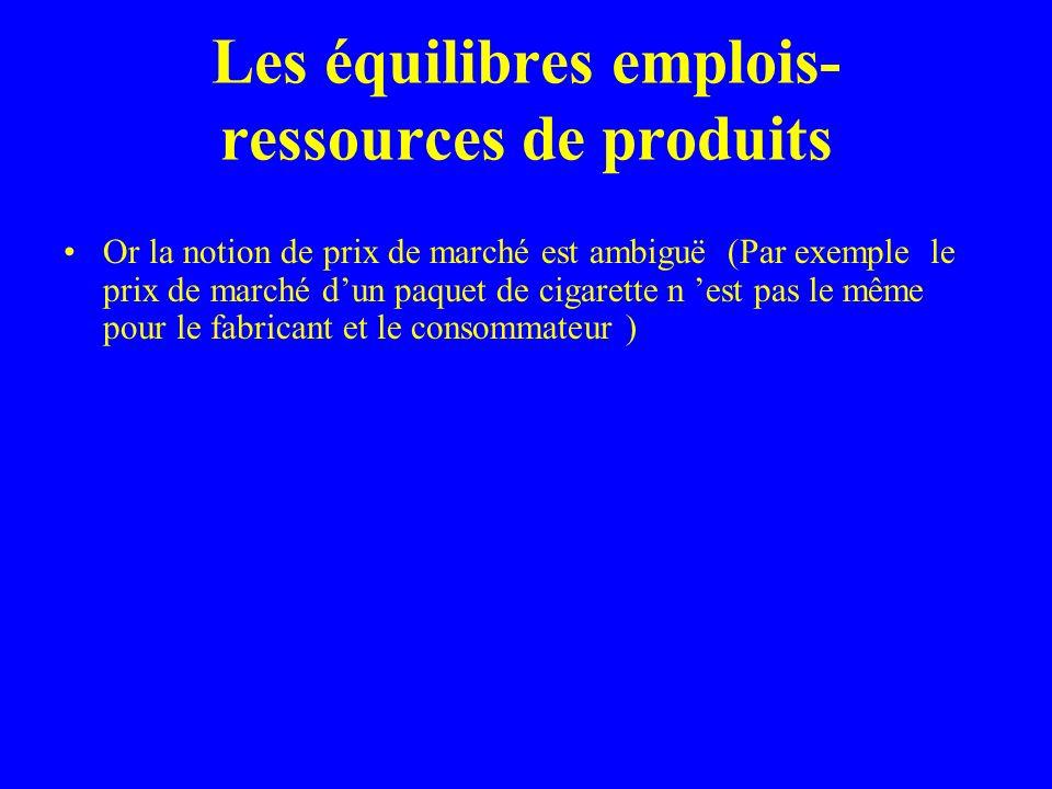 Les équilibres emplois- ressources de produits Or la notion de prix de marché est ambiguë (Par exemple le prix de marché dun paquet de cigarette n est pas le même pour le fabricant et le consommateur )