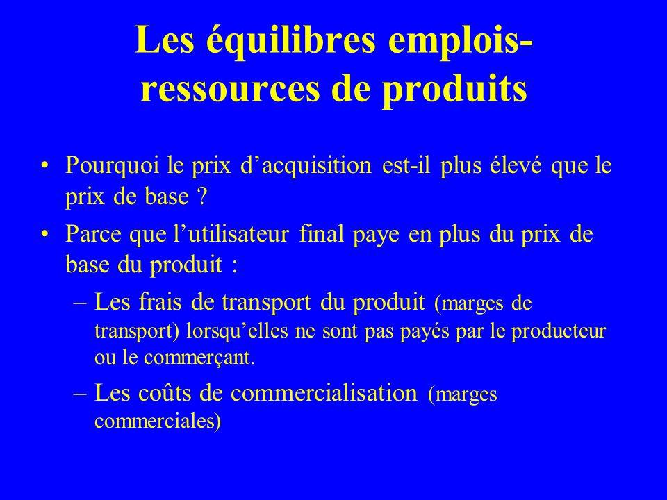 Les équilibres emplois- ressources de produits Pourquoi le prix dacquisition est-il plus élevé que le prix de base .