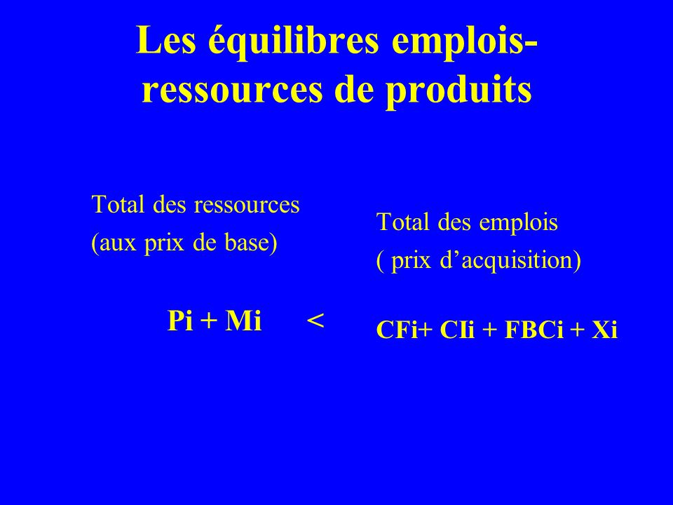Les équilibres emplois- ressources de produits Total des ressources (aux prix de base) Pi + Mi < Total des emplois ( prix dacquisition) CFi+ CIi + FBCi + Xi
