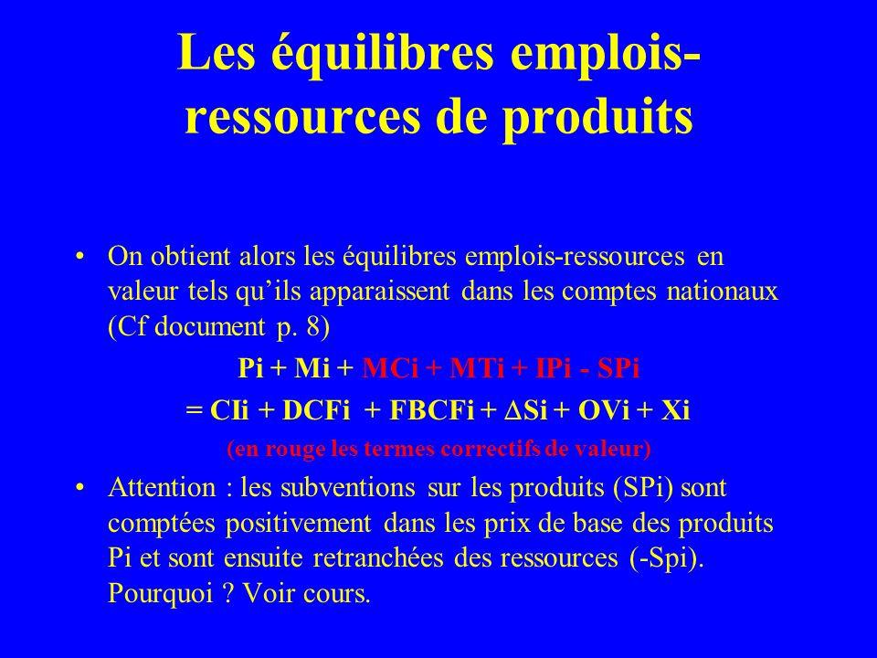 Les équilibres emplois- ressources de produits On obtient alors les équilibres emplois-ressources en valeur tels quils apparaissent dans les comptes nationaux (Cf document p.