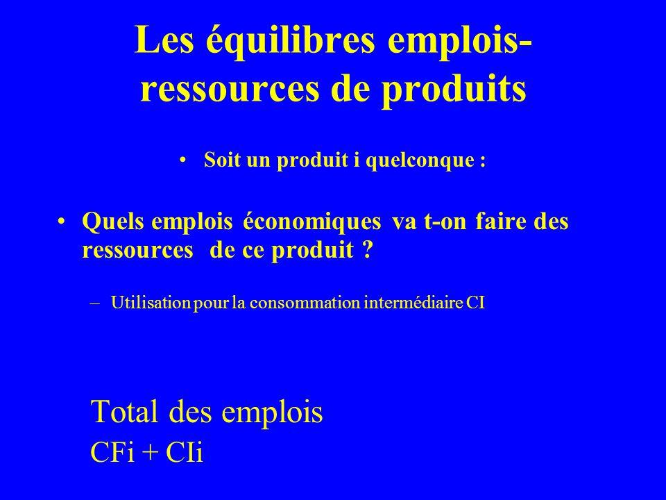 Les équilibres emplois- ressources de produits Soit un produit i quelconque : Quels emplois économiques va t-on faire des ressources de ce produit .
