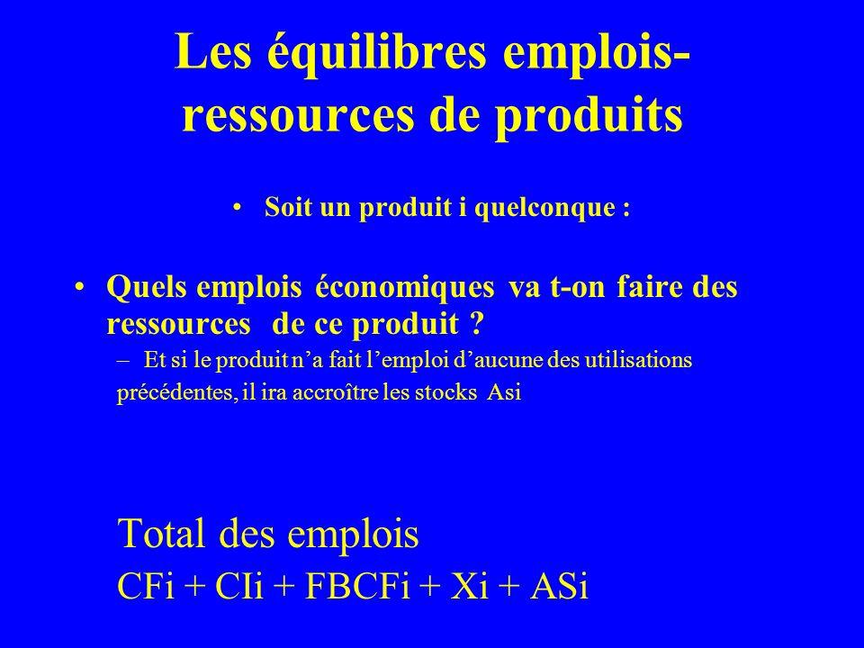 Les équilibres emplois- ressources de produits Il faut, bien sûr, que le système de prix adopté soit le même du coté des ressources et des emplois Et il faut se mettre daccord sur ce que lon entend par « prix du marché »