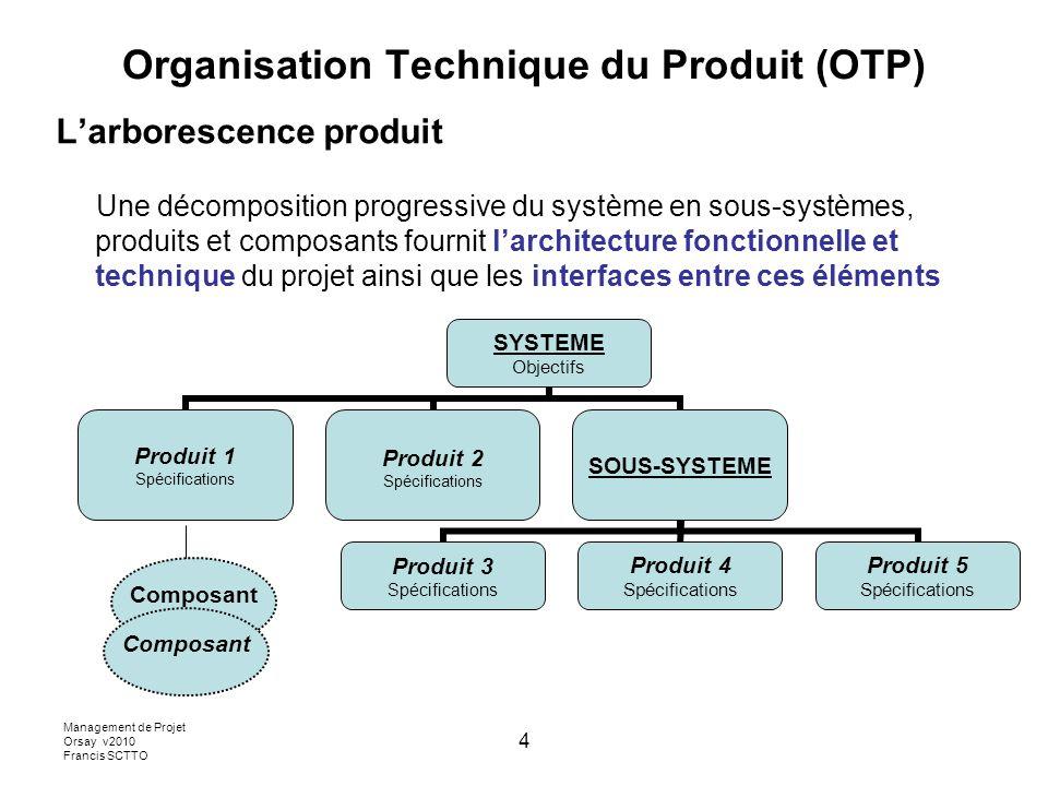 Management de Projet Orsay v2010 Francis SCTTO 4 Organisation Technique du Produit (OTP) Larborescence produit Une décomposition progressive du systèm