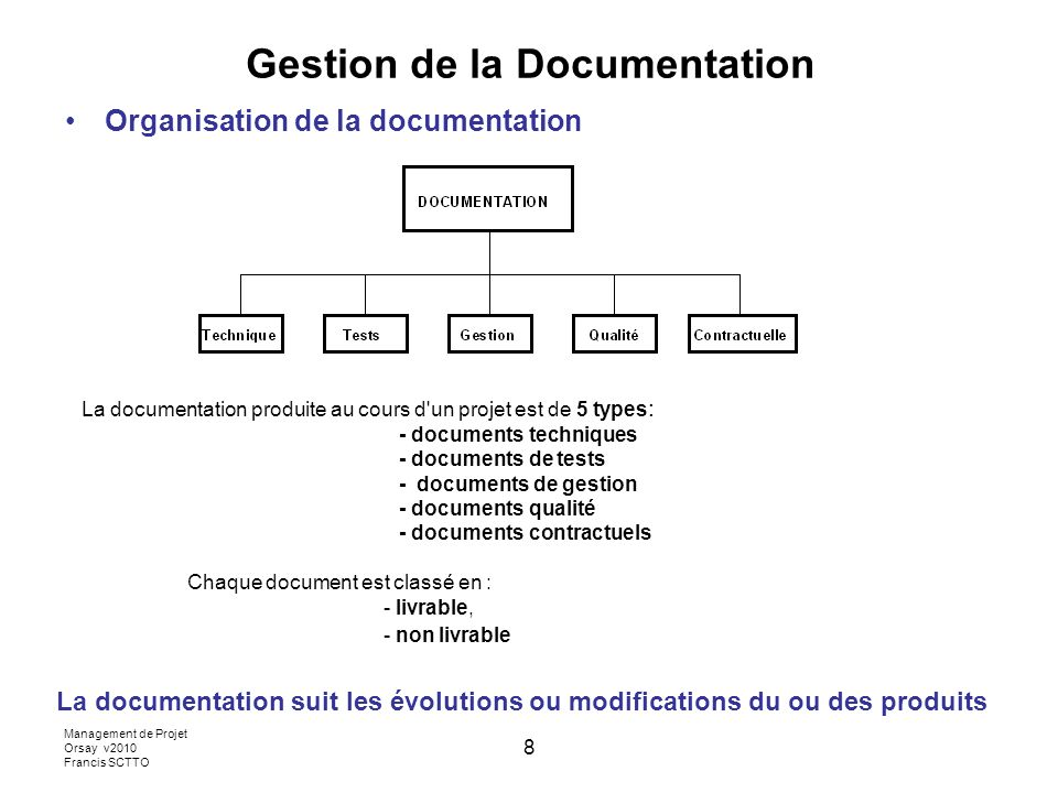 Management de Projet Orsay v2010 Francis SCTTO 8 Gestion de la Documentation Organisation de la documentation La documentation produite au cours d'un