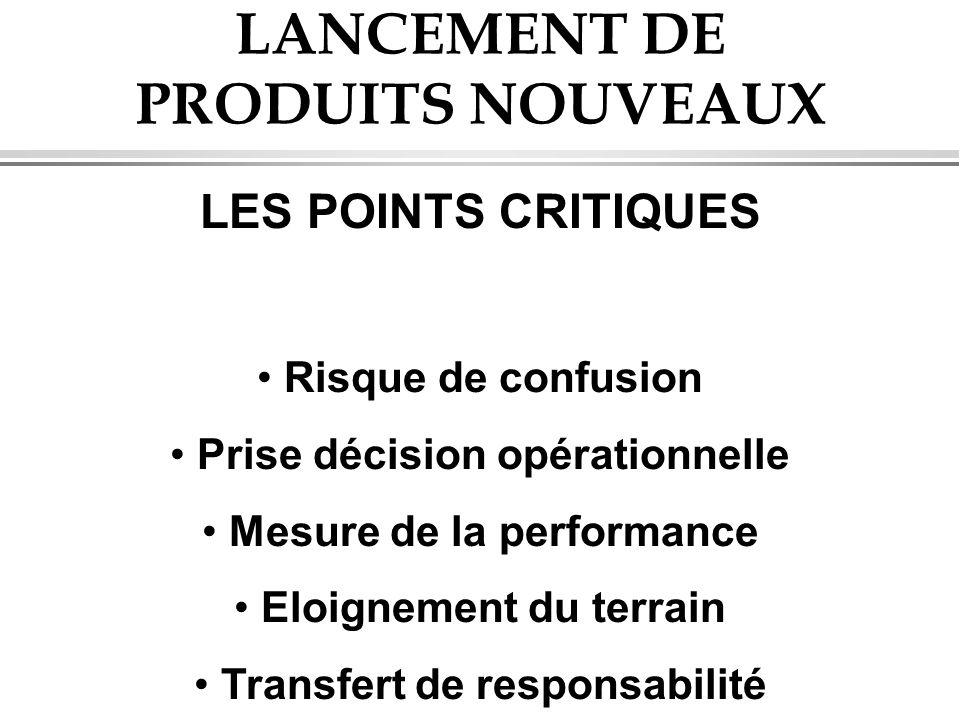 LANCEMENT DE PRODUITS NOUVEAUX LES POINTS CRITIQUES Risque de confusion Prise décision opérationnelle Mesure de la performance Eloignement du terrain