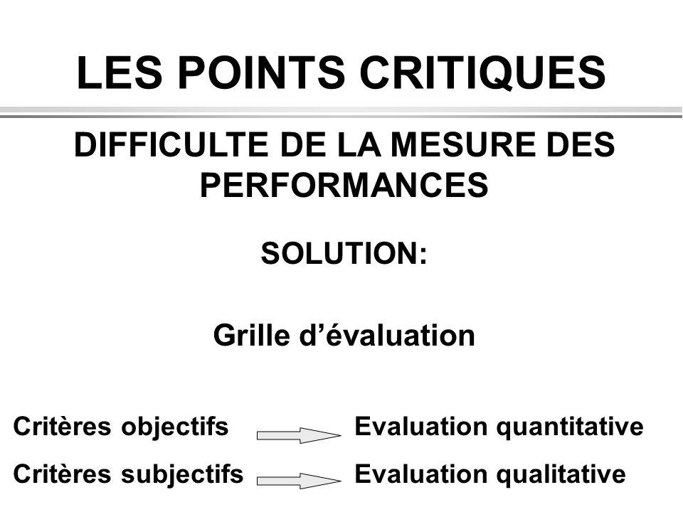 LES POINTS CRITIQUES DIFFICULTE DE LA MESURE DES PERFORMANCES SOLUTION: Grille dévaluation Critères objectifsEvaluation quantitative Critères subjecti
